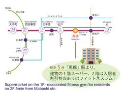 guesthouse sharehouse WELLNESS MABASHI building2